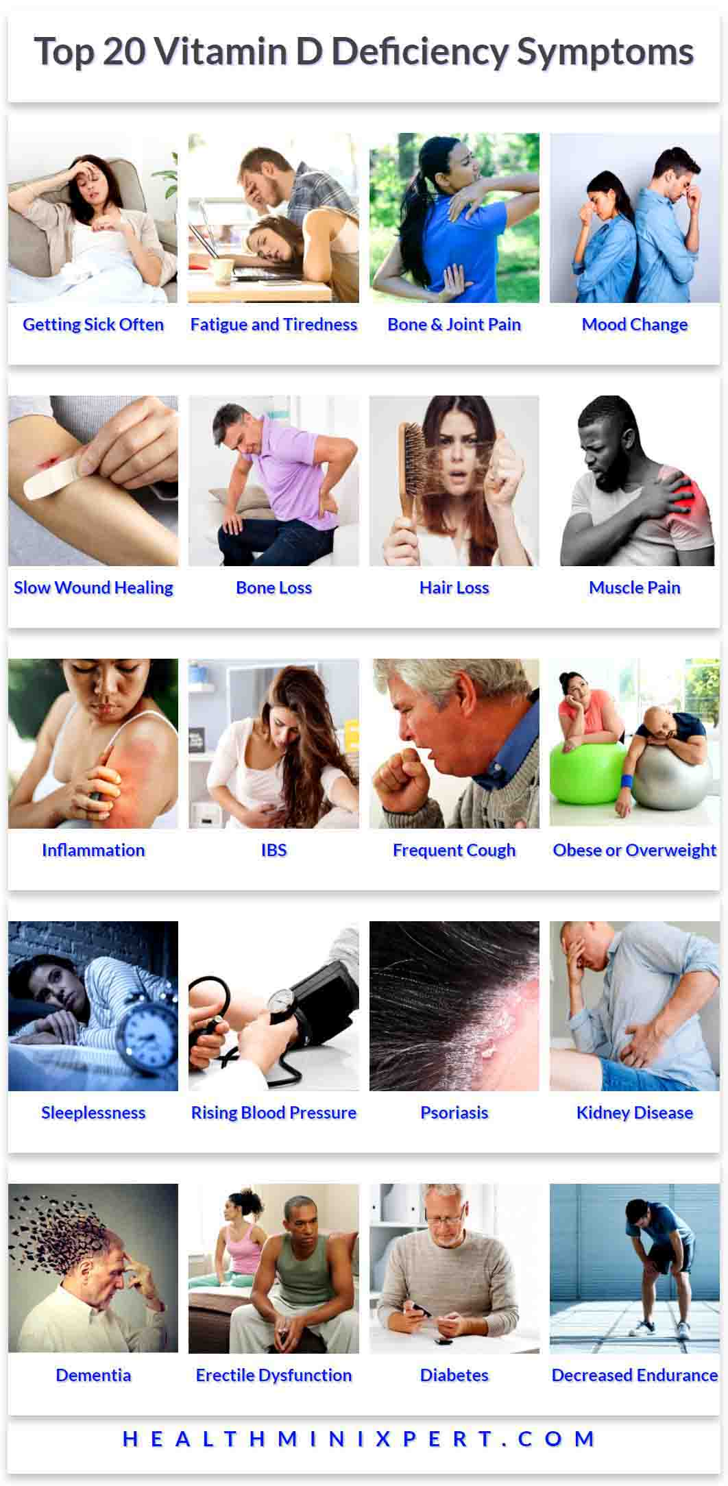 vitamin d deficiency symptoms nhs