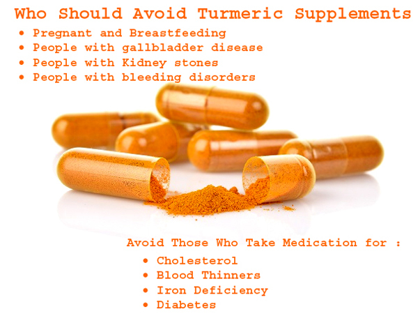 Who Should Avoid Turmeric Supplements